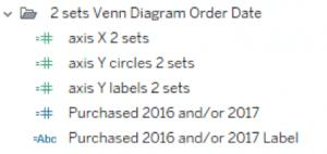 Dossier 2 sets diagram order date