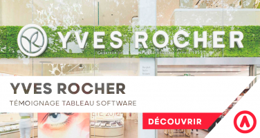 Yves Rocher Tableau Software Business Report