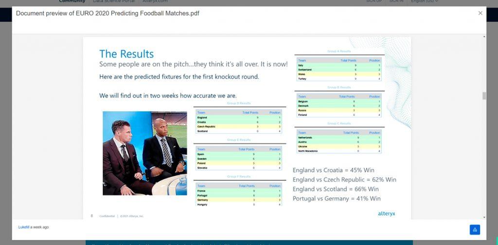 Alteryx Euro 2020 Prédictions